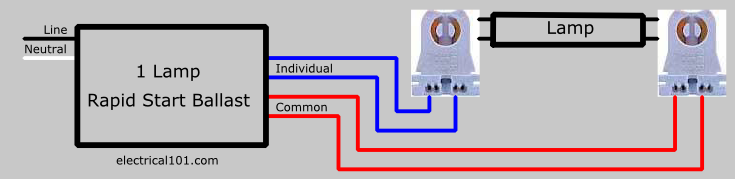 How To Replace 1 Lamp Series Ballast With 2 Lamp Series