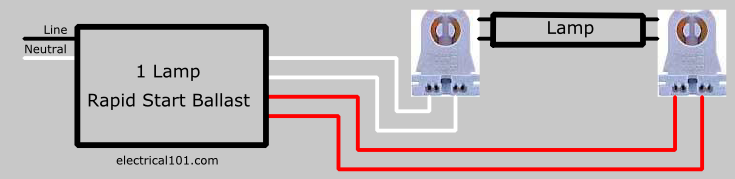 1 Lamp Series Ballast 2