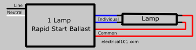 1 Lamp Series Ballast