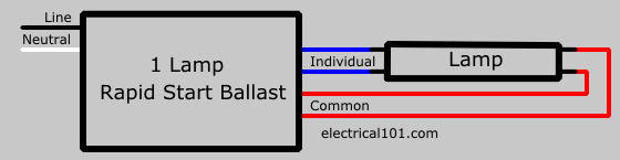 3 Lamp Ballast Wiring Diagram from www.electrical101.com