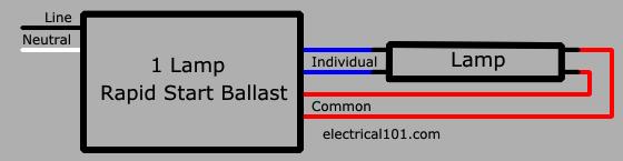 rapid start wiring wiring diagrams bib