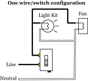 Ceiling Fan Switch Wiring Diagram One Wire