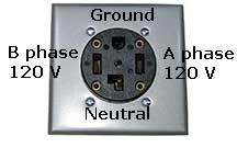 Outlets and Plugs - Electrical 101
