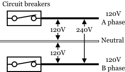 electrical voltages electrical 101 rh electrical101 com  110 volt wiring diagram