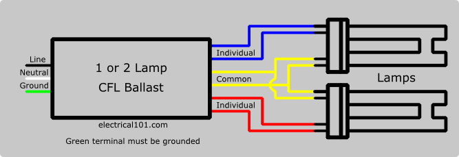 2lamp cfl ballast wiringdiagram cfl ballast wiring electrical 101  at virtualis.co