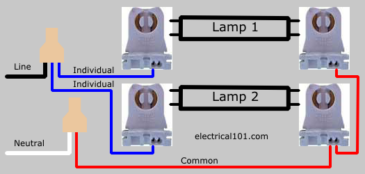 2 lamp led dual-ended parallel ballast lampholder wiring diagram