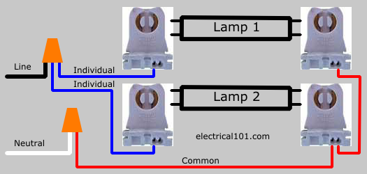 how to direct wire doubleended led tube lights 2 lamps