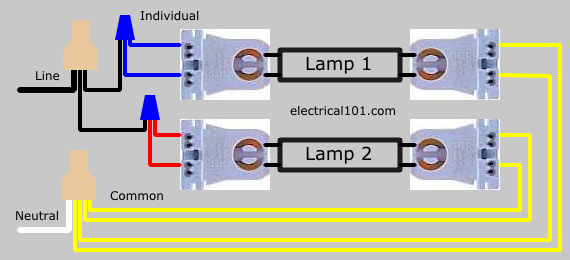 2 lamp led singlel-ended series ballast lampholder wiring diagram
