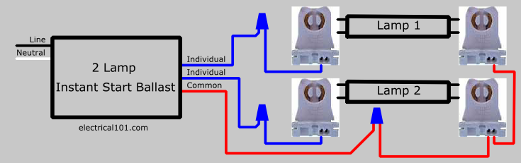 2lamp parallel ballast lampholder wiring diagram replaced how to replace 2 lamp parallel ballasts electrical 101 2 lamp ballast wiring at bayanpartner.co