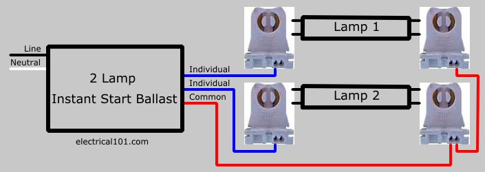 2 lamp parallel ballast lampholder wiring diagram