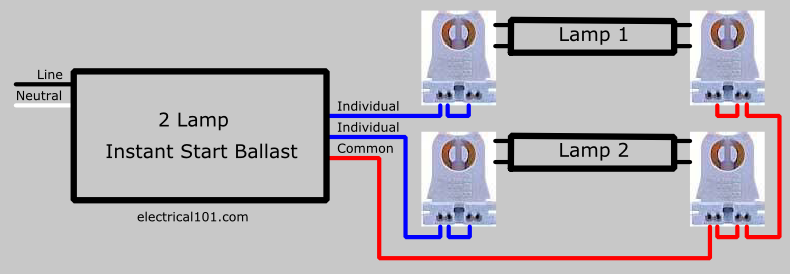 2 Lamp Parallel Ballast Wiring Diagram using Non-Shunted Lampholders