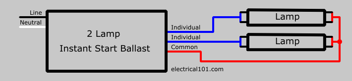 ballast wiring electrical 101 rh electrical101 com 2 lamp emergency ballast wiring diagram 2 lamp t12 ballast wiring diagram