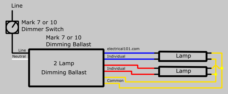 dimming ballasts wiring electrical 101 rh electrical101 com t12 fluorescent ballast wiring diagram fluorescent emergency ballast wiring diagram