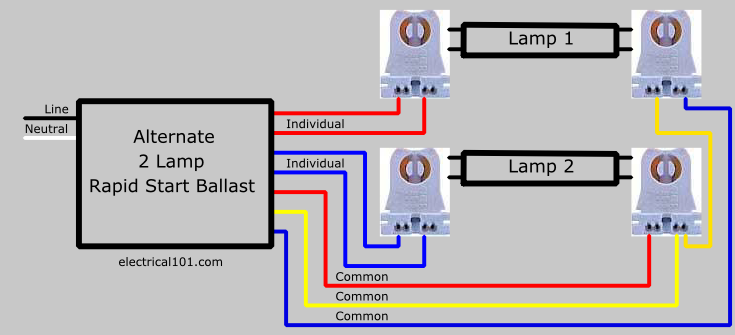 2lamp-series-ballast-lampholder-wiring-diagram2  Lamp Rapid Start Ballast Wiring Diagram on