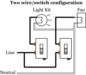 Ceiling fan switch wiring electrical 101 ceiling fan two wire switch diagram, Diagram 2 Switches Ceiling Light