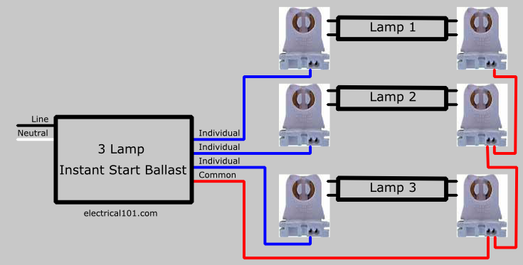 How to Replace 3 Lamp Parallel Ballasts - Electrical 101  Bulb Ballast Wiring Diagram For Tree Bulbs on 4 pin ballast wiring diagram, two lamp ballast wire diagram, ballast replacement diagram, 4 bulb ballast wiring two, fluorescent fixtures t5 circuit diagram, 2 bulb ballast wiring diagram,