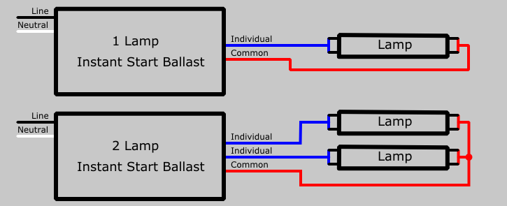 3 Lamp Parallel Ballast Wiring Diagram (2 Ballasts)