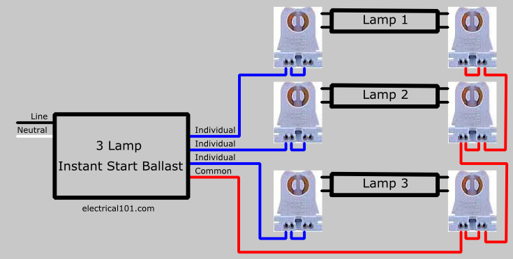 How To Replace 3 Lamp Series