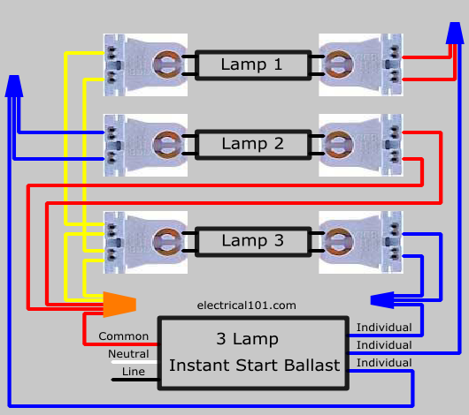 How to Replace 3 Lamp Two Rapid Start Ballasts With One with Instant Start  - Electrical 101 | Two Light Wiring Diagram T8 |  | Electrical 101