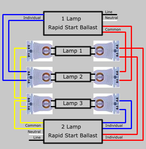 How to Replace 3 Lamp Two Series Ballasts with Parallel ...  Bulb Ballast Wiring Diagram Using Two on