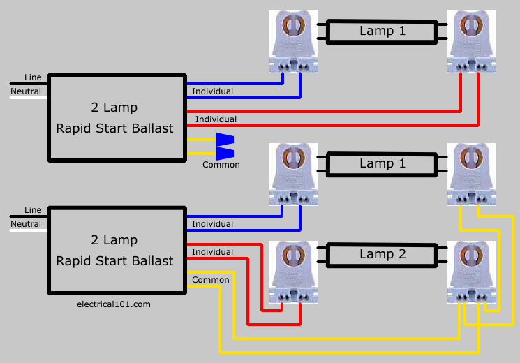 viper smart start wiring diagram seriesl ballast lampholder wiring 3 lamps - electrical 101 rapid start wiring diagram #15