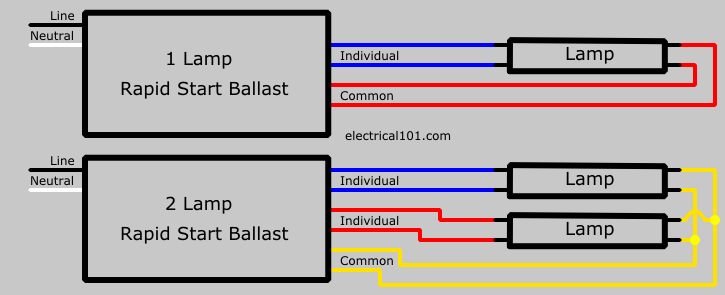 Series ballast wiring to lamps electrical
