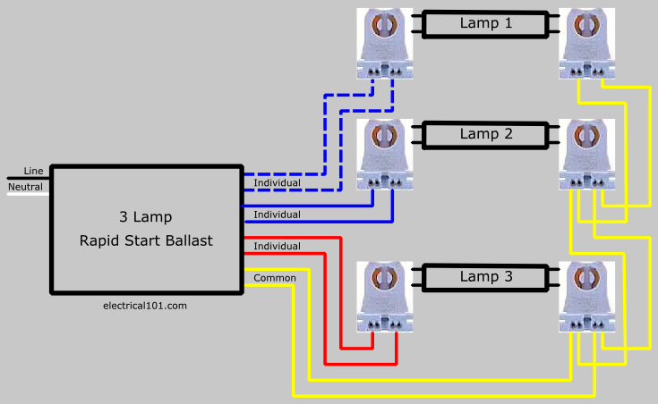 3lamp-series-lampholder-wiring-diagram  Lamp Ballast Wiring Diagram on t5 emergency, bodine b50, instant start, philips advance, ge electronic, iota emergency, 1 lamp t12, metal halide, bodine emergency, t8 electronic,