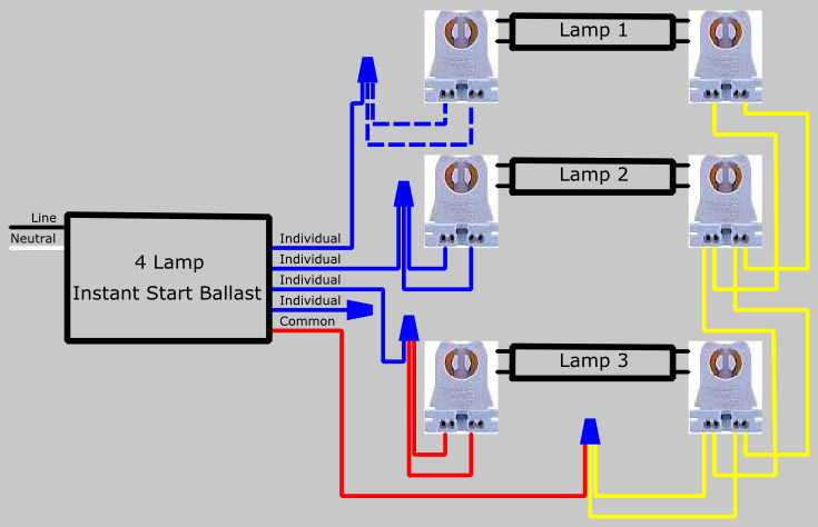 how to replace 3 lamp series ballast with parallel