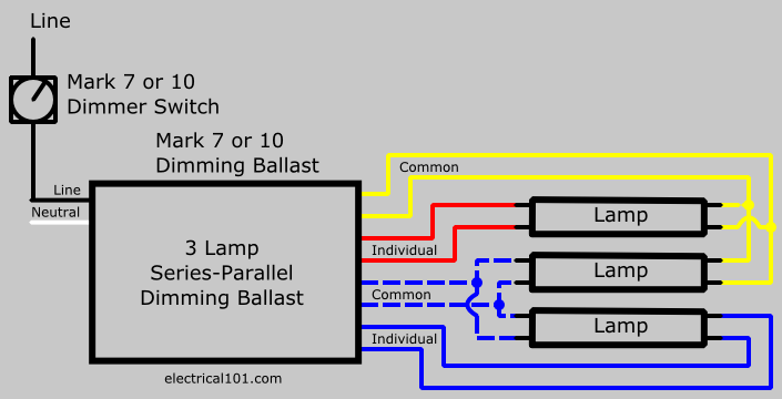 dimming ballasts wiring electrical 101 rh electrical101 com 3 Lamp Ballast Wiring Diagram T8 Ballast Wiring Diagram