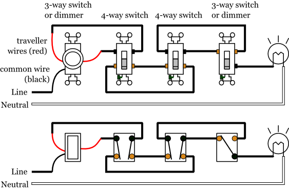 3way and 4way dimmer switch wiring diagram dimmer switches electrical 101 how to wire a 3 way dimmer switch diagrams at gsmx.co