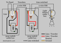 wiring two switches to one light fixture with Electrical101 on Howtoinlisw likewise Wiring Two Lights And Two Switches Using A Single 14 3 also Wiring Two Light Fixtures as well electrical101 in addition One Way Light Switch Wiring Diagram.
