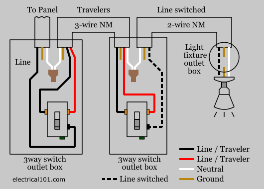 3-way Switch Wiring - Electrical 101 | Two Light Wiring Diagram Power At Light |  | Electrical101.com