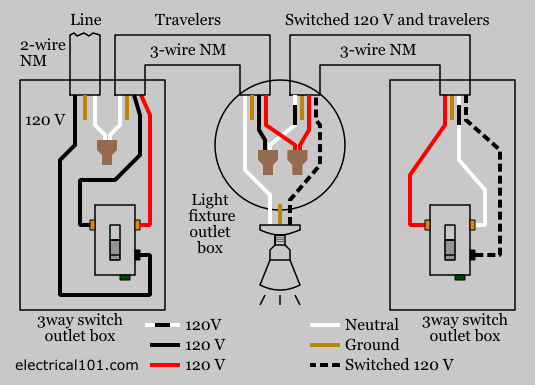 3-way switch wiring - electrical 101, Wiring diagram