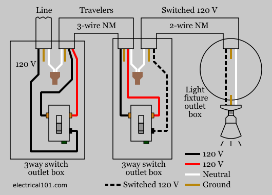 3way switch wiring diagram using nm cable index of wpimages 3 way occupancy sensor wiring at n-0.co