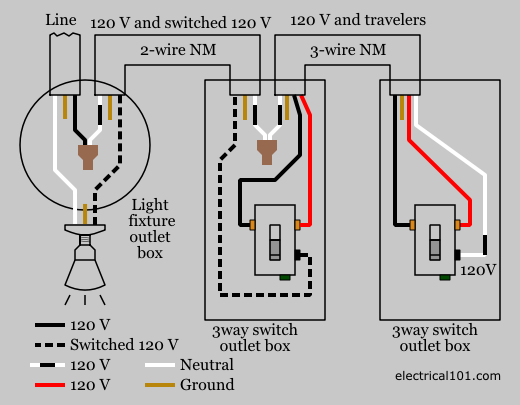3way Switch Wiring Using Nm Cable on electrical wire diagrams with a traveler