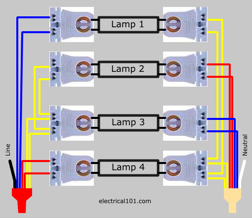 4 Lamp 2 Ballast Wiring Diagram from www.electrical101.com