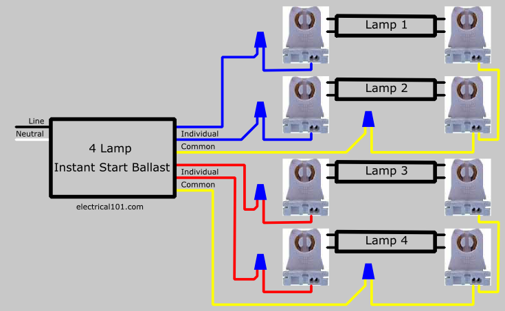 4 lamp ballast wiring diagram 4 image wiring diagram how to replace 4 lamp parallel ballasts electrical 101 on 4 lamp ballast wiring diagram