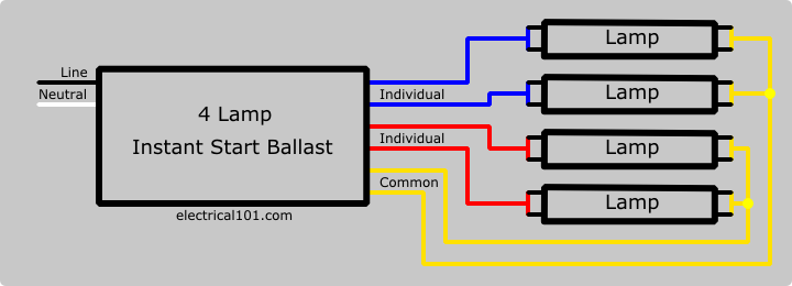 Wiring Diagram For 4 Spotlights : Parallel ballast wiring electrical