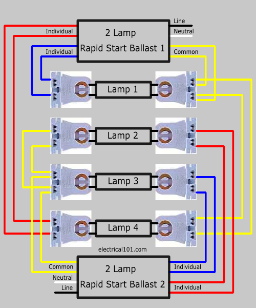How to How to Replace 4 Lamp Two Series Ballasts with ...  Bulb Fluorescent Light Wiring Diagram on