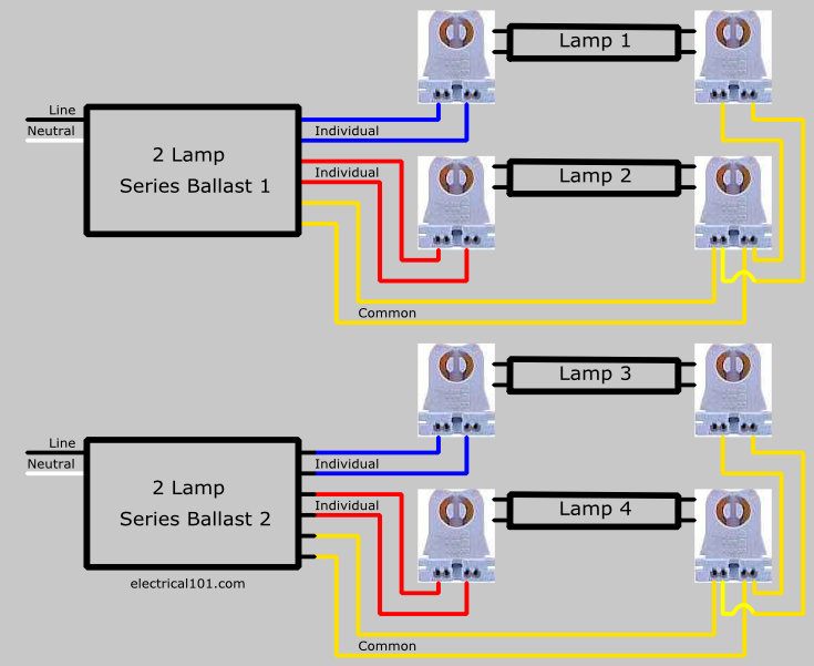Replace 4 Lamp Series With Parallel Ballast