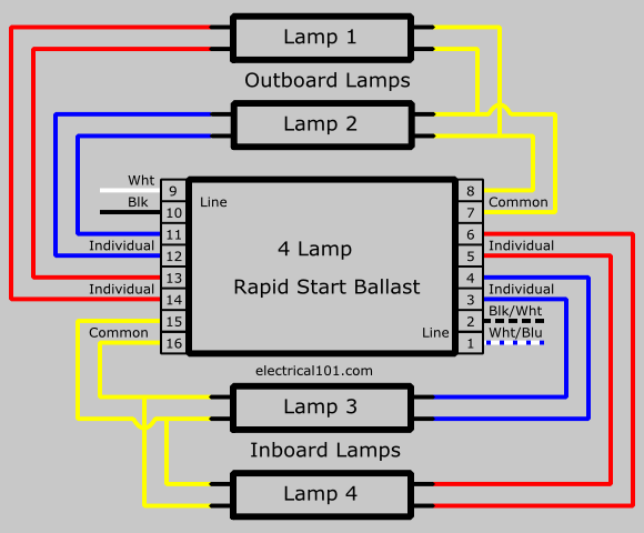 series ballast wiring 4 lamps electrical 101 rh electrical101 com how to wire a 4 lamp t5 ballast how to wire a 4 lamp t8 ballast