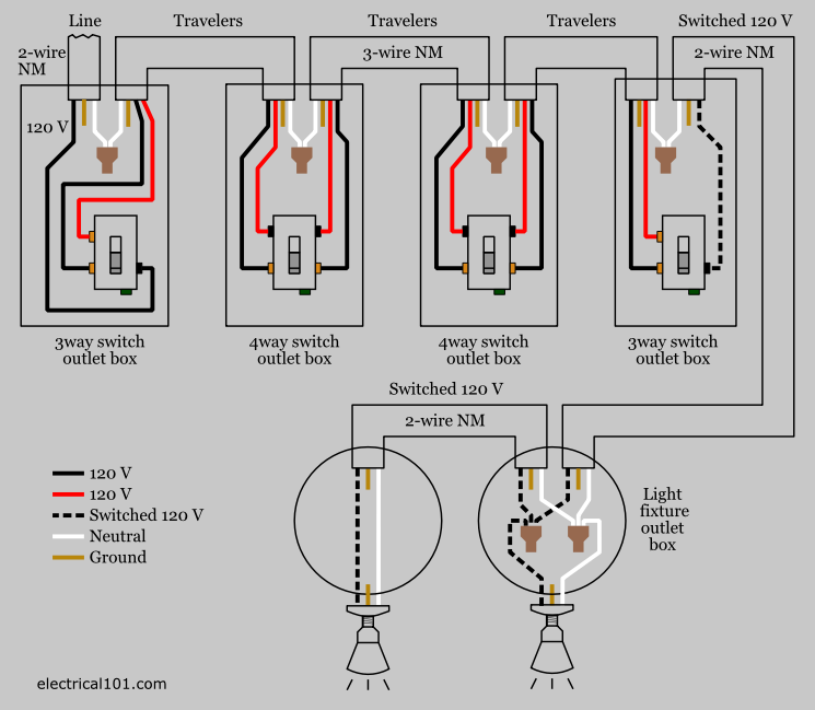 4 way switch wiring electrical 101