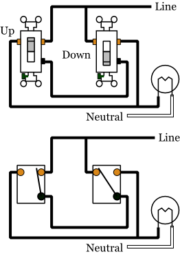 Alternate 3-way Switches - Electrical 101 on 110 volt receptacle, 110 volt ceiling fan, 120 volt 3 way switch wiring, 110 volt hot tub wiring, 12 volt 3 way switch wiring,