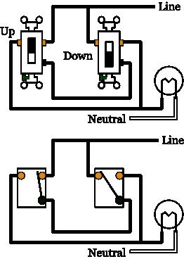 Wiring Diagram 3 Way Switch from www.electrical101.com