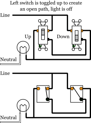 3 Way Diagram Wiring from www.electrical101.com