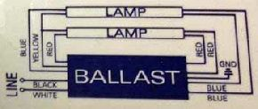 CFL Ballast Label
