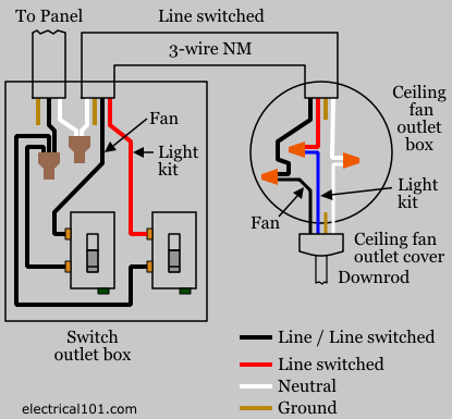 ceiling fan switch wiring electrical 101 rh electrical101 com hunter ceiling fan and light wiring diagram hunter fan and light wiring diagram
