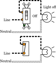 Wiring Diagram For A Single Pole Light Switch: Electrical Switches - Electrical 101,Design