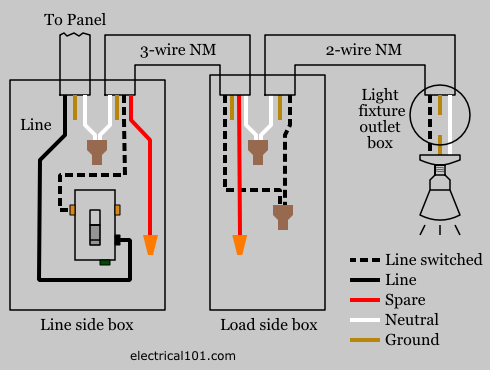 Convert 3 Way Switches To Single Pole Electrical 101