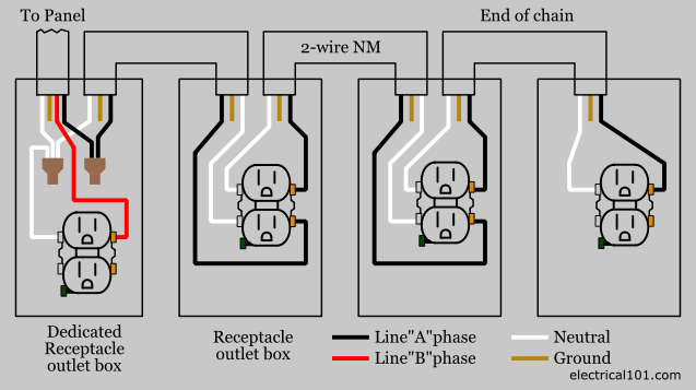 wiring diagram receptacle to receptacle   39 wiring